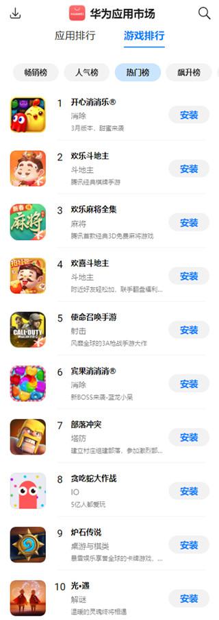热门手游排行榜前十名:华为应用市场