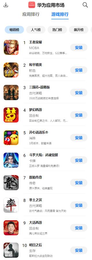 畅销手游排行榜前十名:华为应用市场
